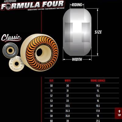 Formula Four CLASSIC Skateboard Wheels 54mm 99a